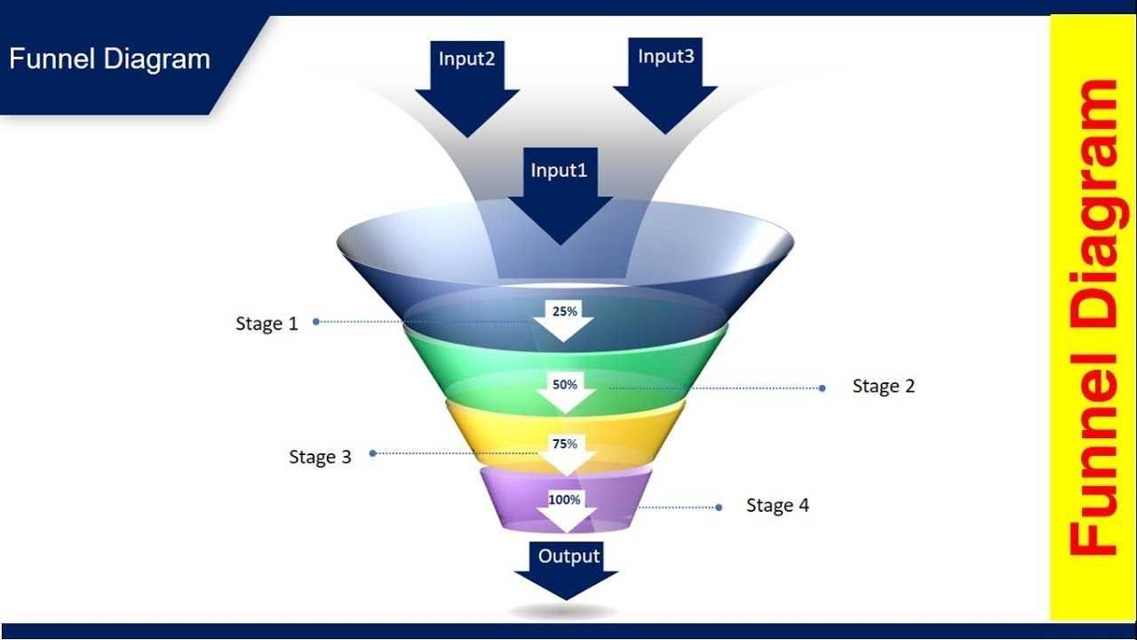 Funnel Diagram for PowerPoint - blog